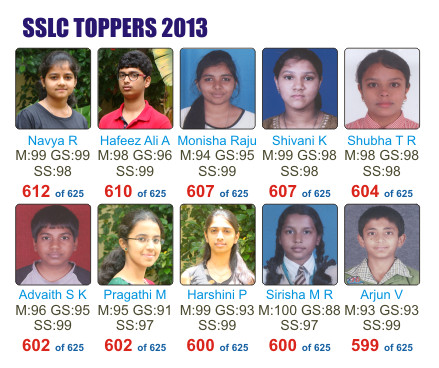 SSLC toppers 2013